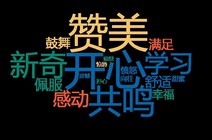 鸟哥笔记,广告营销,匡方,短视频,策略,营销