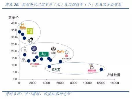 鸟哥笔记,品牌策略,消费界,茶百道,品牌营销,策略