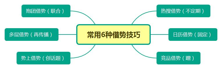鸟哥笔记,广告营销策略,郑火火,借势营销,品牌营销,品牌营销