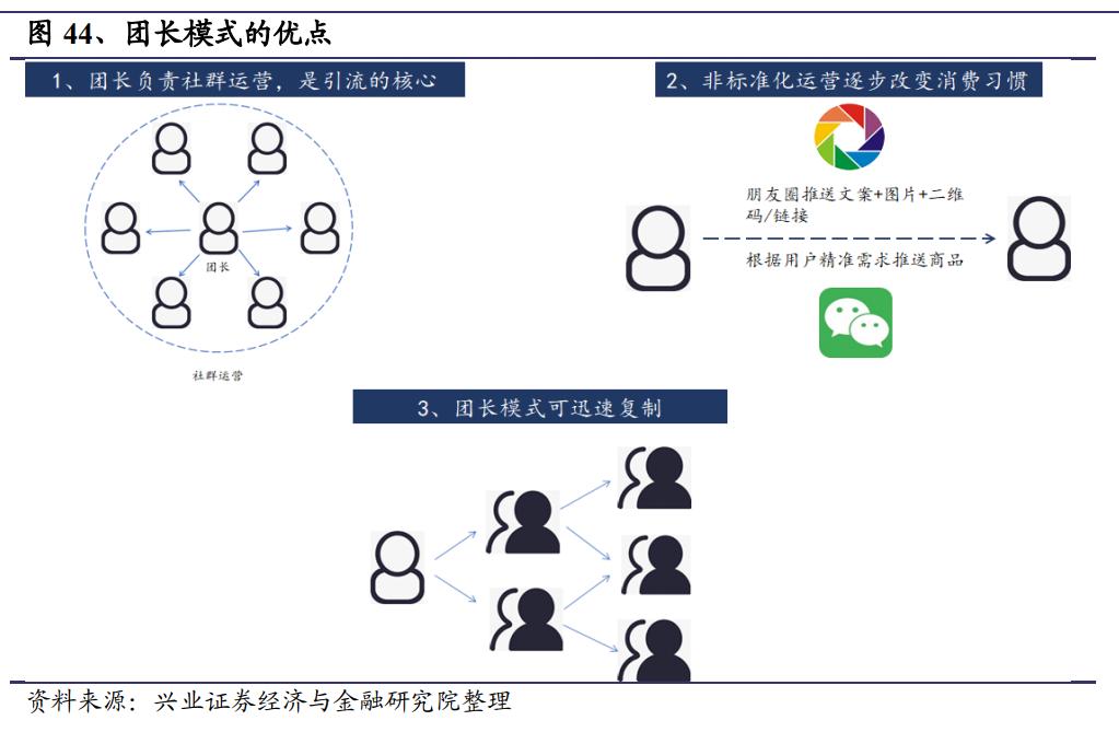 鸟哥笔记,行业动态,社区营销研究院,互联网,行业动态