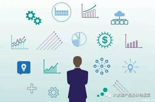 鸟哥笔记,数据运营,大数据产品设计与运营,大数据,数据指标