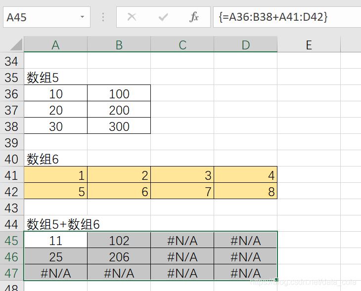 鸟哥笔记,数据运营,虾壳可乐,Excel,数据分析,数据模型,数据运营