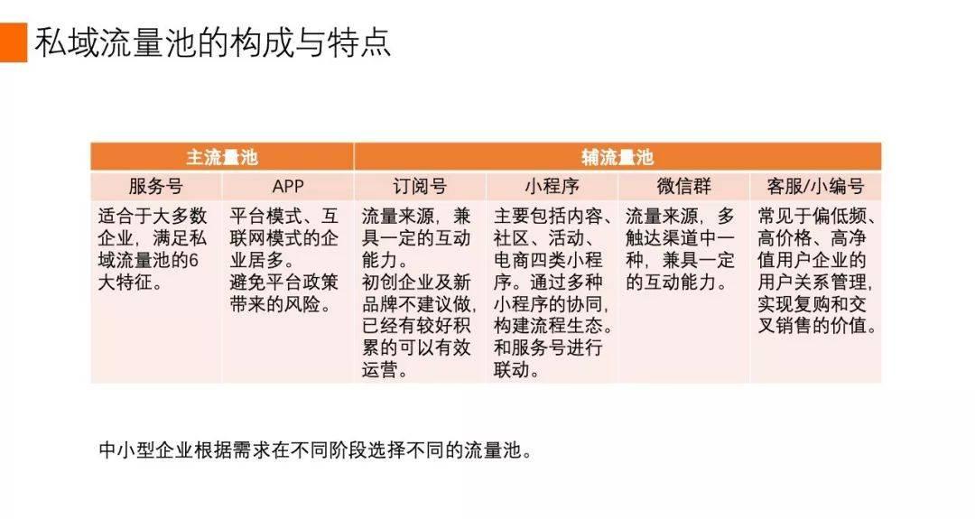 鳥哥筆記,廣告營銷,劉文中,營銷,品牌推廣