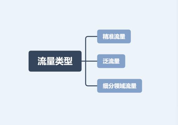 鸟哥笔记,用户运营,奔跑吧段公子,引流,微信,拉新,用户运营,私域流量