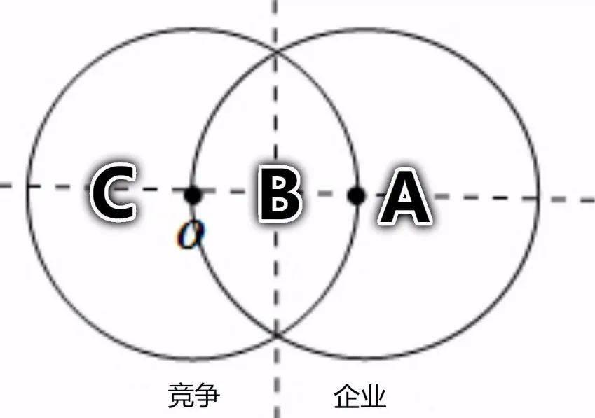 鸟哥笔记,广告营销策略,张知愚,案例分析,策略,策略,案例分析,营销,品牌定位