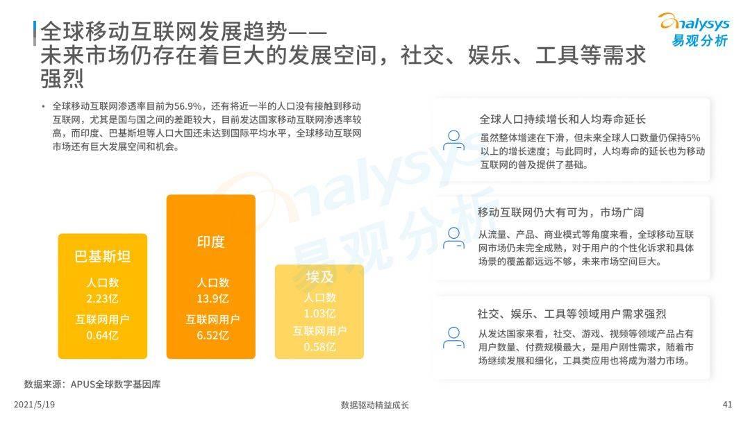 鸟哥笔记,行业报告,易观分析,移动互联网,市场洞察,未来趋势