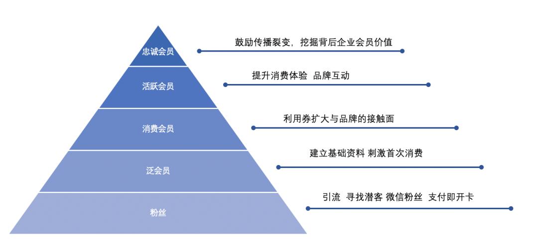 鸟哥笔记,广告营销策略,hanni,品牌营销,消费场景,消费人群