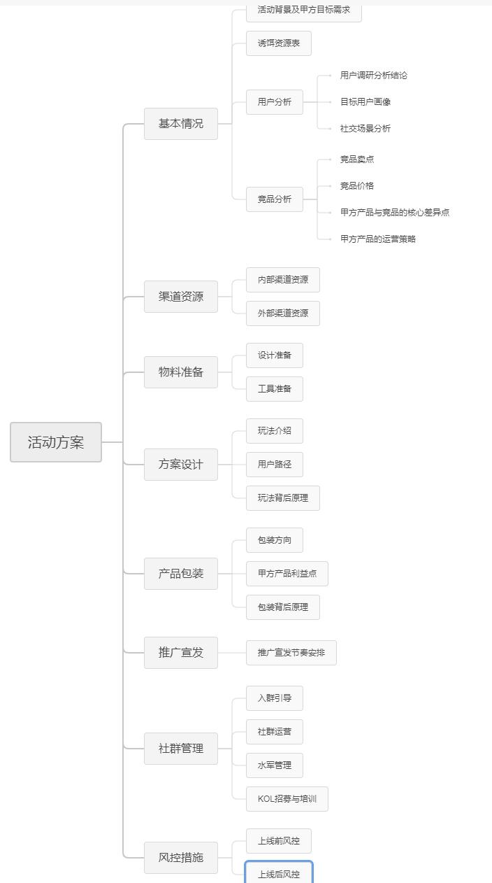 鸟哥笔记,用户运营,运营深度精选,裂变,用户运营,用户画像