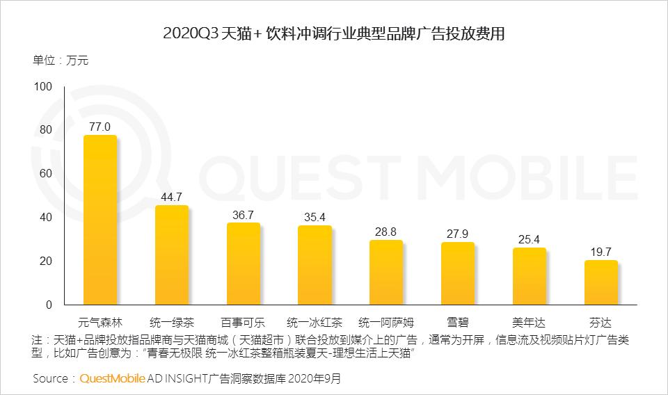 鸟哥笔记,行业动态,QuestMobile,互联网,行业动态