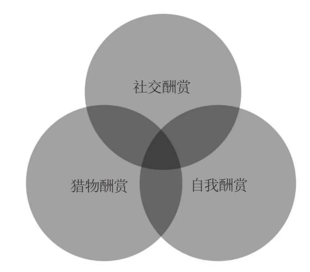 鸟哥笔记,产品设计,拾光的Shelly,用户需求,产品机制,产品思维,增长,用户需求