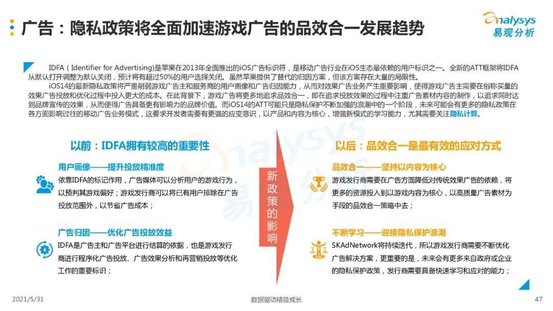 鸟哥笔记,行业报告,易观分析,行业报告,游戏,市场洞察,未来趋势