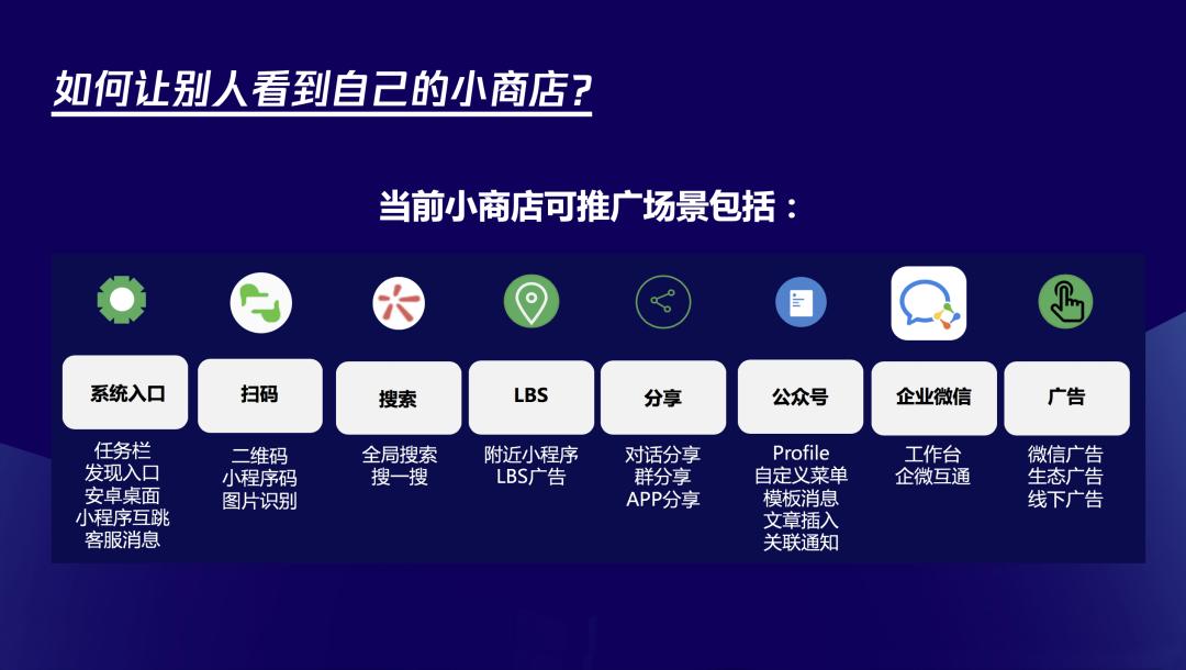 鸟哥笔记,新媒体运营,微信小商店运营专员-decade,总结,分享,微信