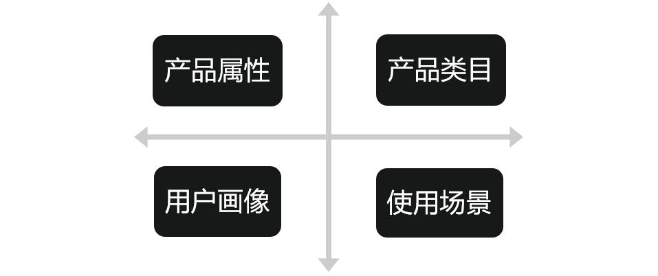 鸟哥笔记,新媒体,吴美仪,ToB,内容生态,内容营销,内容运营,新媒体运营,新媒体运营
