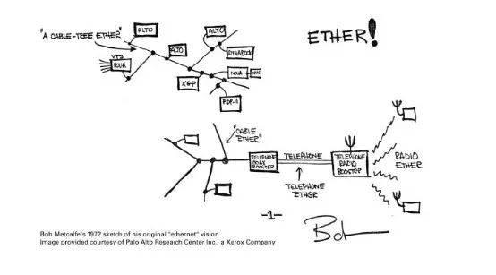 鸟哥笔记,行业动态,卫夕,互联网,行业动态