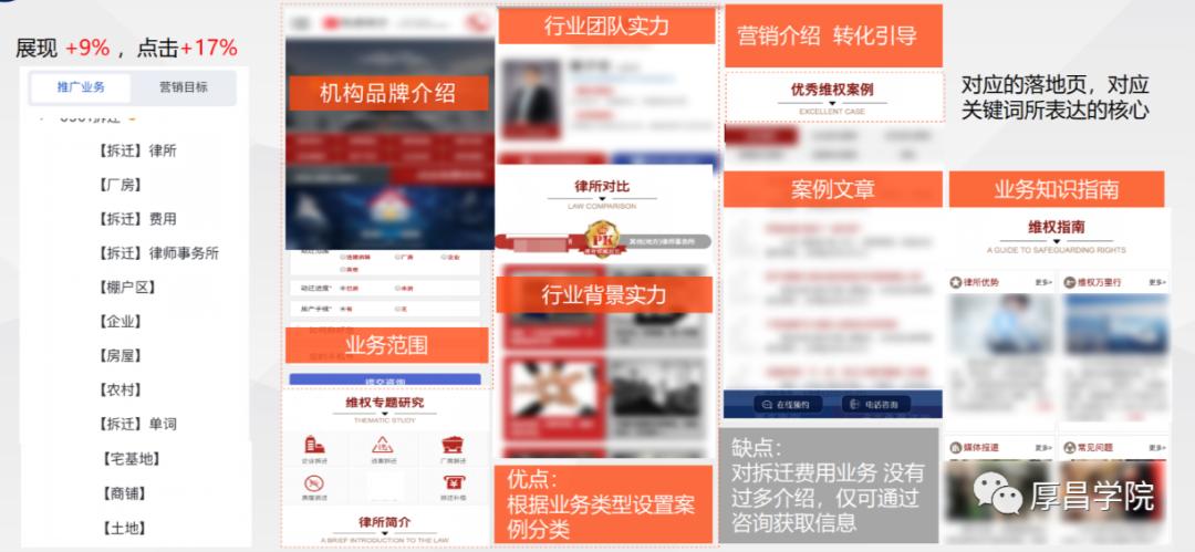 鸟哥笔记,信息流,厚昌学院,渠道,转化,落地页,优化,信息流广告