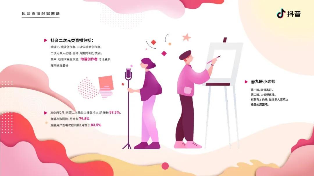 鸟哥笔记,行业动态,梅花网,抖音,用户研究,新媒体营销,行业动态