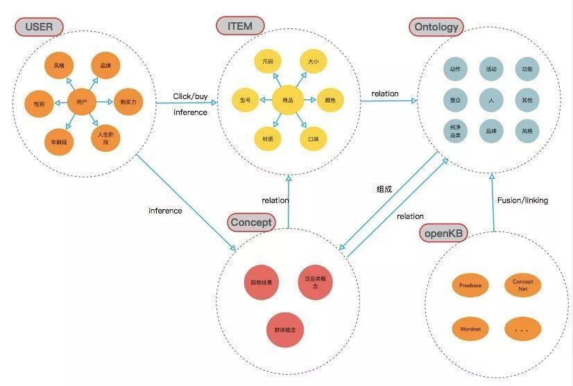 鸟哥笔记,数据运营,一个数据人的自留地,产品分析,产品运营,数据驱动,数据分析