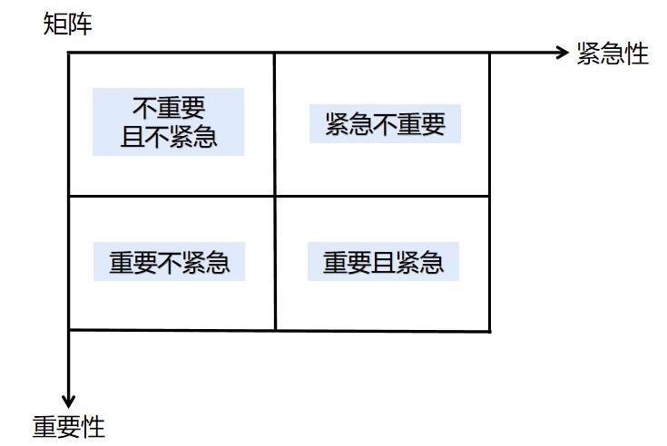 鸟哥笔记,用户运营,许梓旭,私域流量,获客,留存,营销,社群运营
