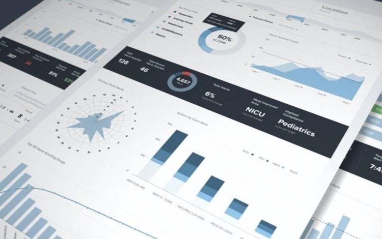 APP推广必备:如何用数据分析,评估渠道用户质量