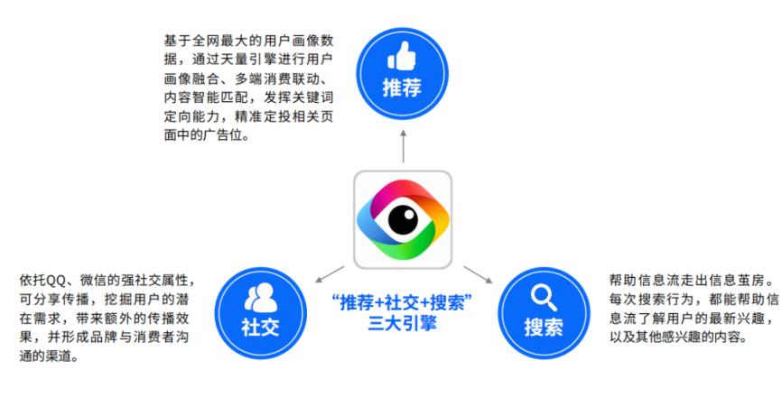 鸟哥笔记,信息流,DoMarketing-营销智库,推广,投放