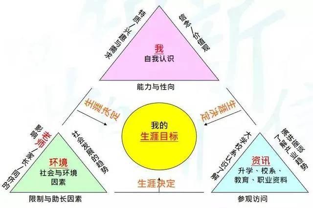 鸟哥笔记,职场成长,类类leo,转行,运营规划 ,职场,思维