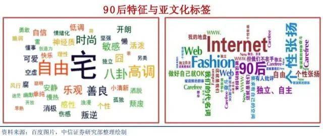 鸟哥笔记,广告营销策略,广告营销界,亚文化,品牌营销,品牌打造,品牌策略,品牌营销