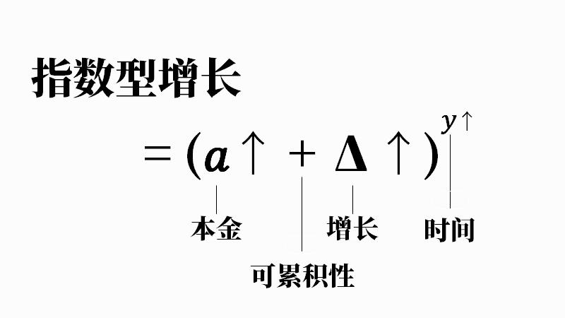 鸟哥笔记,职场成长,刘润,战略,运营方案,思维,思维