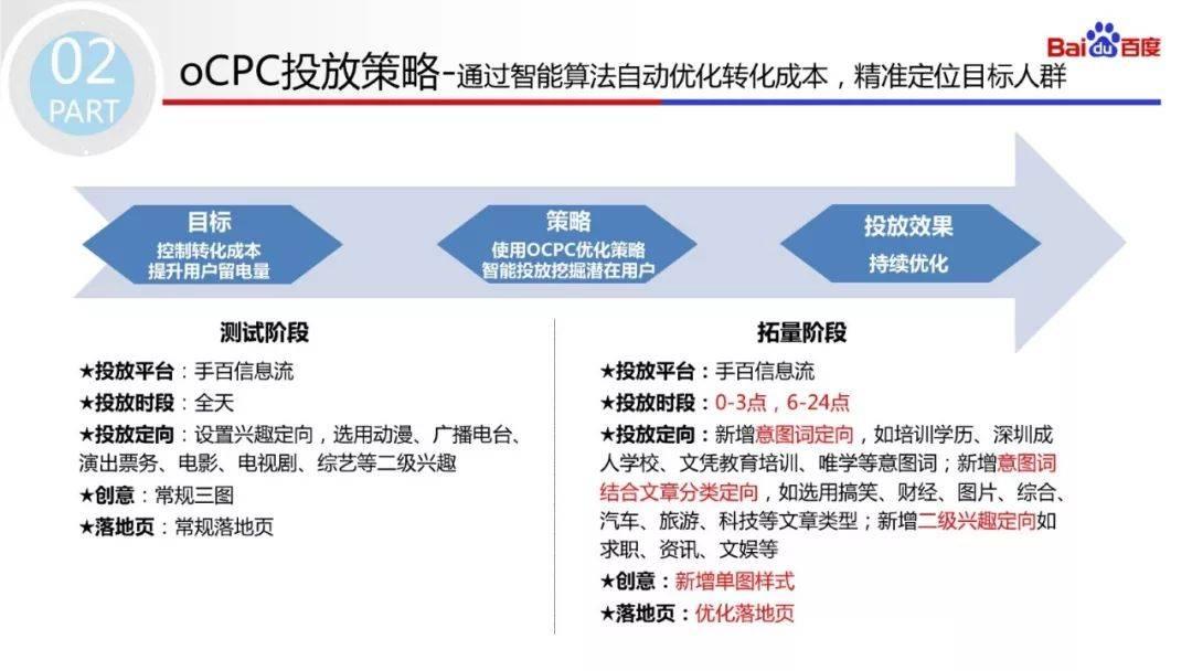 鸟哥笔记,信息流推广,深分-李佳骏,信息流广告,优化,落地页,转化,案例分析