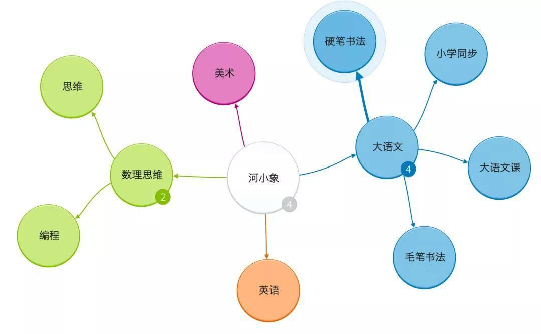 鸟哥笔记,用户运营,明文密码,案例分析,内容营销,用户增长,用户运营