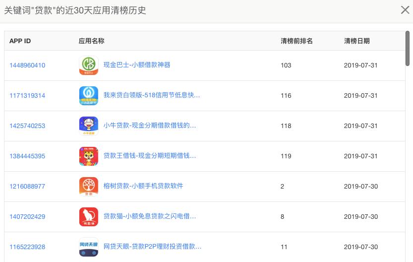 鸟哥笔记,ASO,小鱼赚钱,APP推广,App Store,应用商店