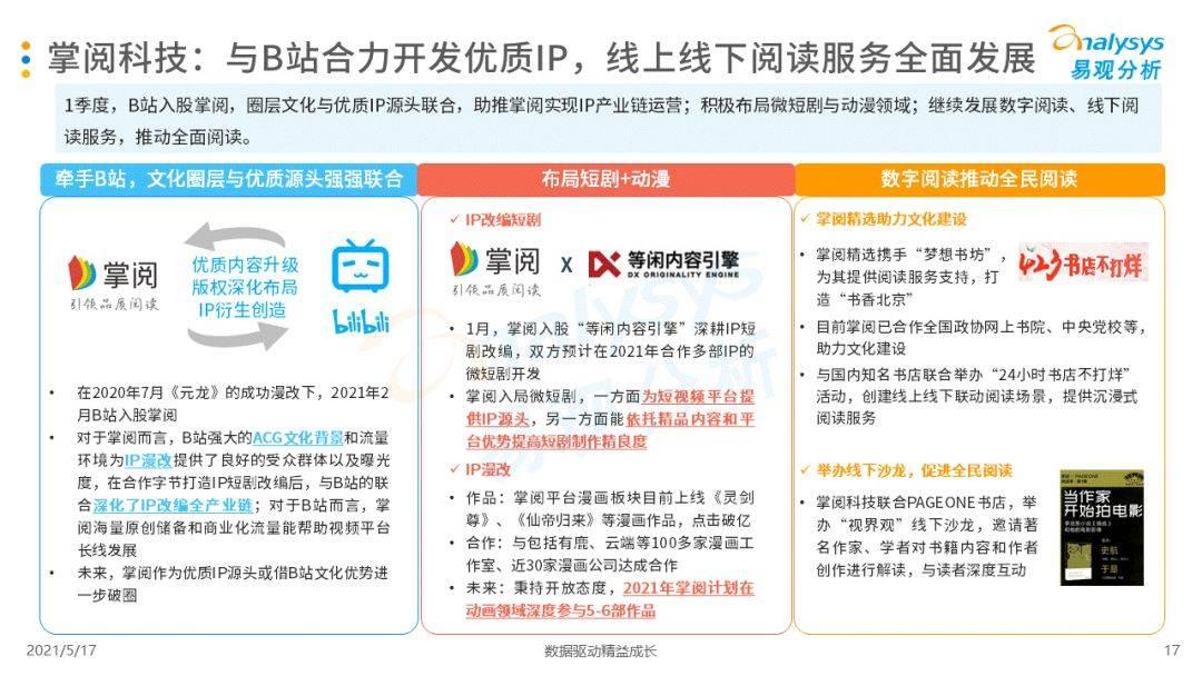 鸟哥笔记,行业报告,易观分析,移动阅读,移动互联网,市场洞察,未来趋势