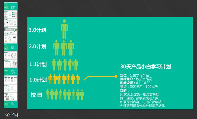 鸟哥笔记,用户运营,社群运营研究所,社群运营,用户运营