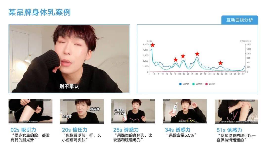 鸟哥笔记,短视频,增长在路上,KOL营销,抖音,短视频,广告,视频,抖音,营销,案例,短视频,抖音