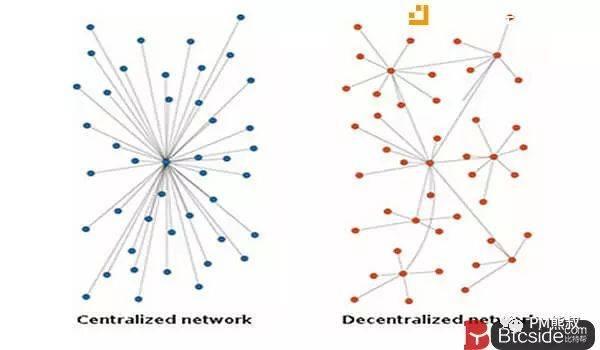 鸟哥笔记,用户运营,熊叔,社群,微信群,社群运营
