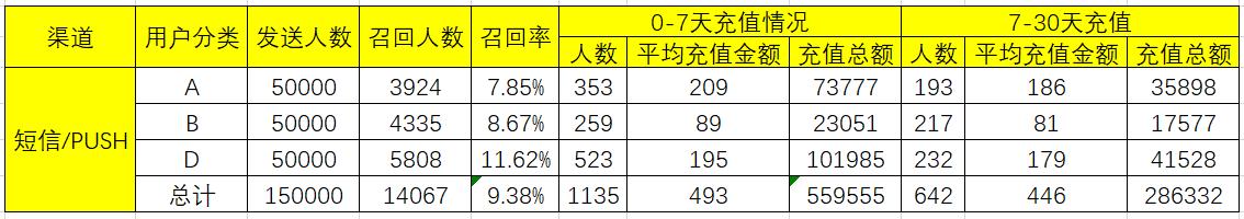 鸟哥笔记,用户运营,刘秋平,用户研究,用户画像,复购